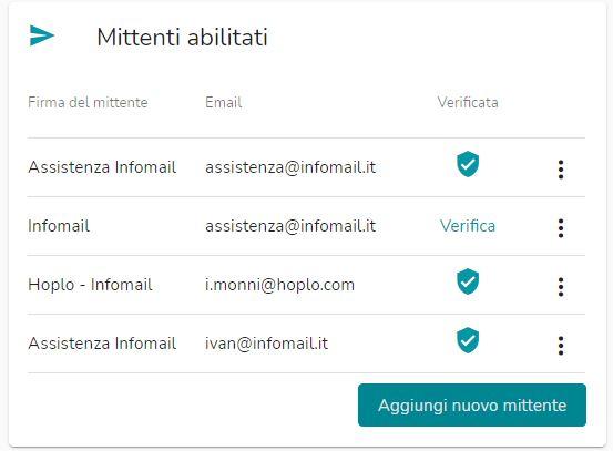 mittenti-abilitati-newsletter-infomail-b
