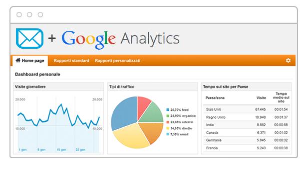 infomail-e-google-analytics