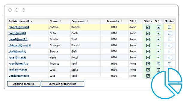 liste-profilate-segmentazione