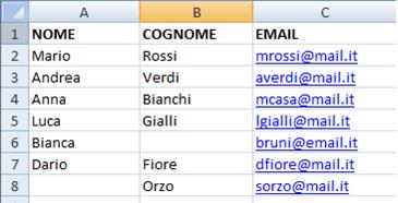 Lista di invio